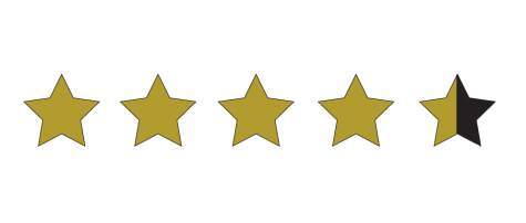 Star Rating: Aladdin Review