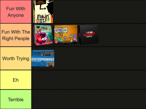 The tier list of the Jackbox Party Pack 3 games ranked according to thier description given earlier.
